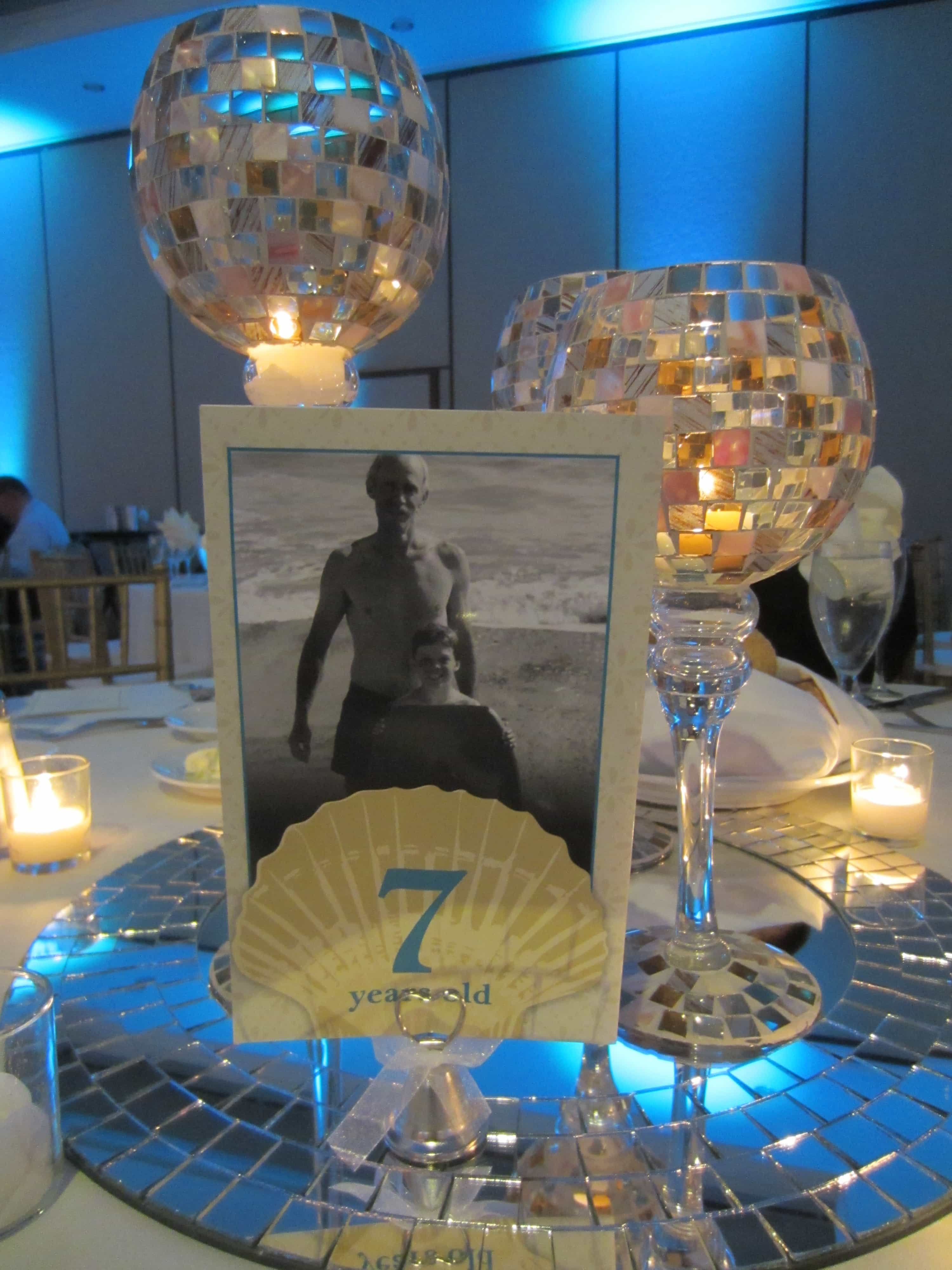 Latest Videos Embroidery Hoop Make Table Numbers
